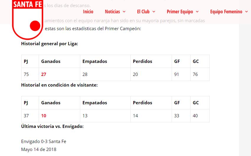 10 victorias en 38 partidos, es el saldo actual de Santa Fe en Envigado. Imagen: Independientesantafe.com
