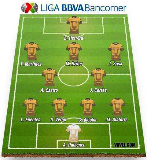 Resultado Veracruz - Pumas en Liga MX 2016 (0-0) | VAVEL.com