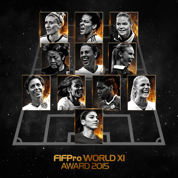 Women's World XI | Image Source (@FIFPro)