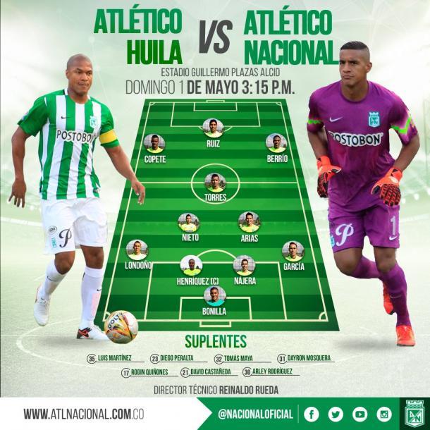 Nómina de Atlético Nacional