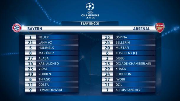 Le formazioni ufficiali di Bayern Monaco-Arsenal, twitter @ChampionsLeague