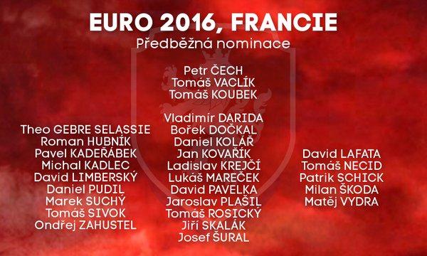 La lista dei pre convocati. Fonte: it.Uefa.com