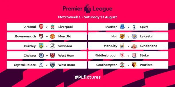 La prima giornata di Premier League | Foto: premierleague.com