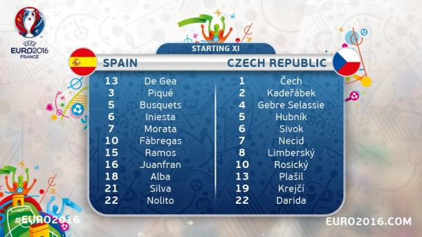 Photo confirmation for you all | Photo: UEFA EURO