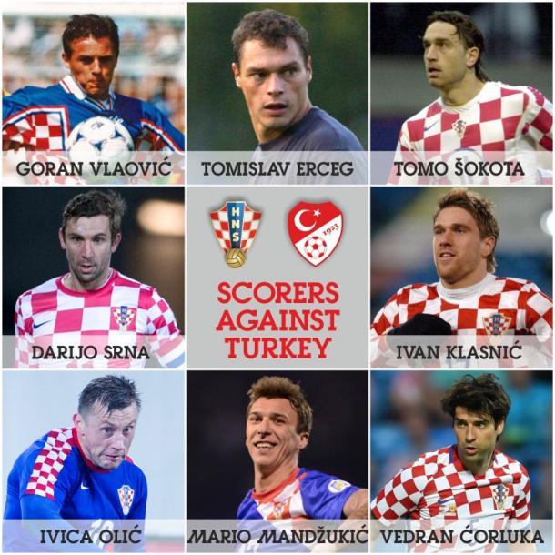Fonte: uefa.com