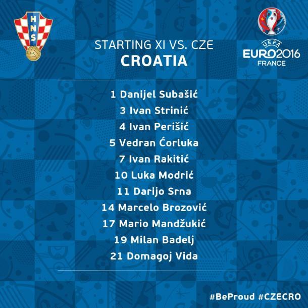 Foto: @HNS_CFF \ Croatia Official Twitter