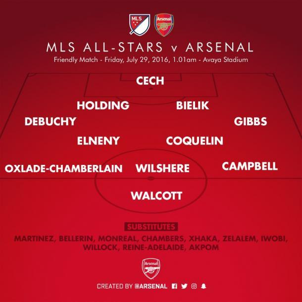 XI Titular Arsenal (Imagen: @Arsenal)
