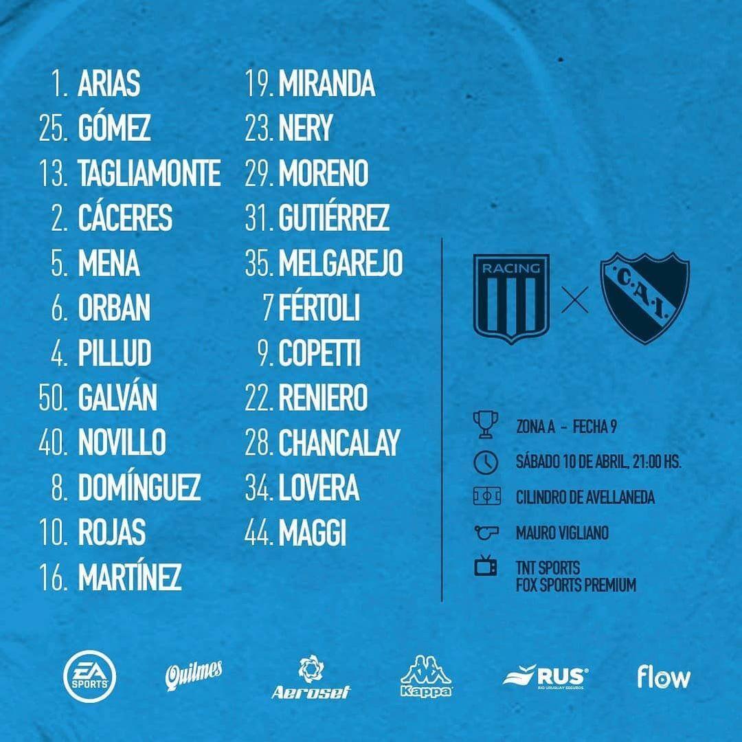 Los convocados para el partido ante Independiente