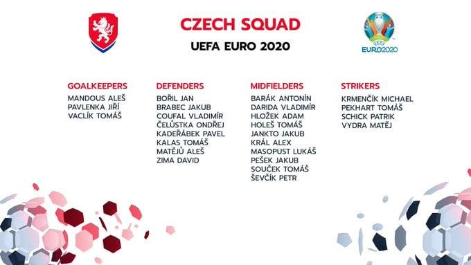 Convocatoria para la Euro / Fuente: República Checa