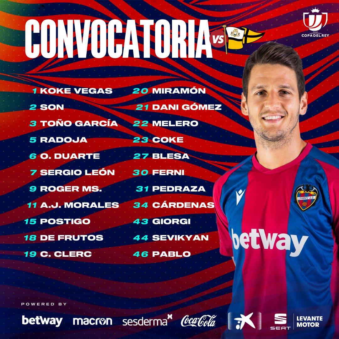 Jugadores Convocados para el partido / Foto: Levante UD