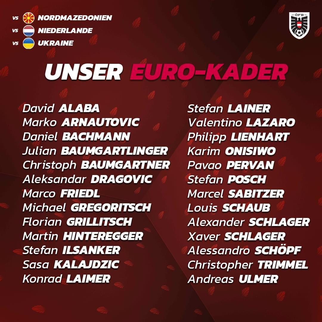 Convocatoria Eurocopa Austria / Foto: @oefb1904