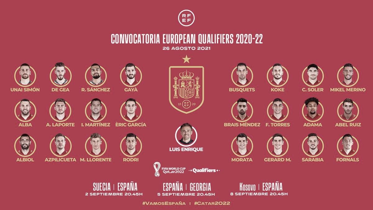 Convocatoria de la Selección Española de Fútbol// Foto: @SeFutbol