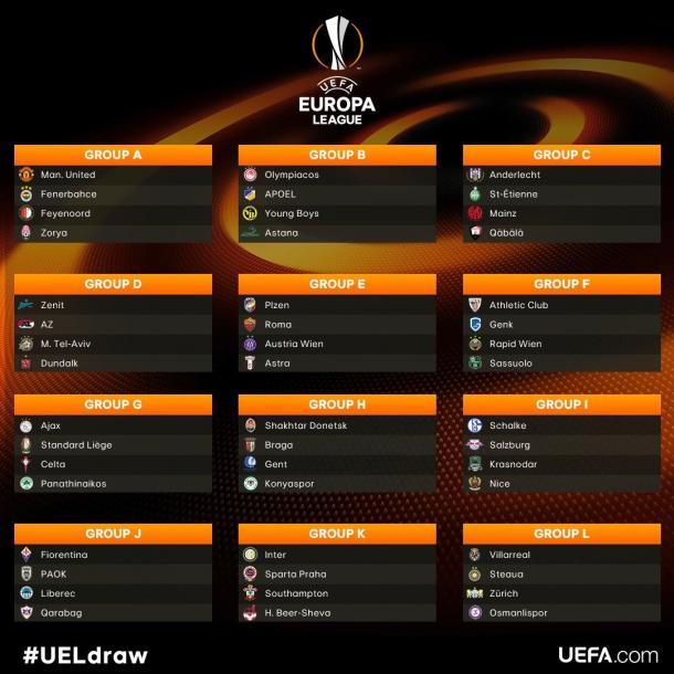 The full draw | Photo: UEFA.com