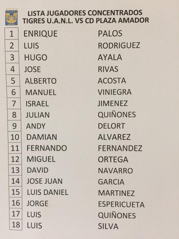 Lista de convocados para el duelo ante Plaza Amador | Foto: @TigresOficial / Twitter