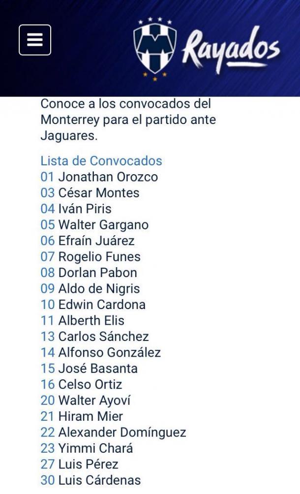 Lista de elementos convocados por Antonio Mohamed | Foto: Rayados.com