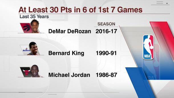 Photo Credit: ESPN Stats & Info