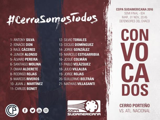 Foto: Twitter Oficial de Cerro Porteño