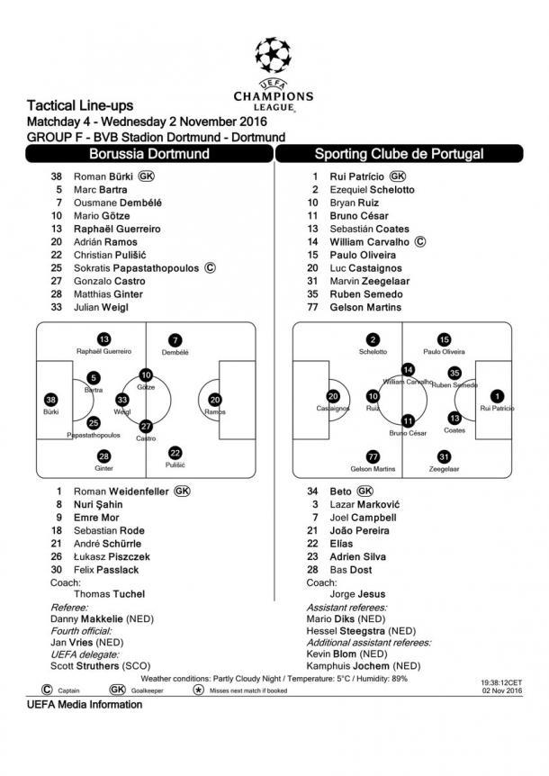 Le Formazioni ufficiali dell'incontro | Twitter: @ChampionsLeague