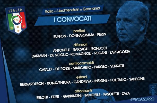 La lista dei 28 convocati. Fonte foto: vivoazzurro.it