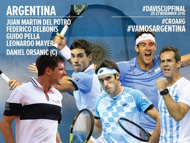 Foto: Davis Cup/Twitter