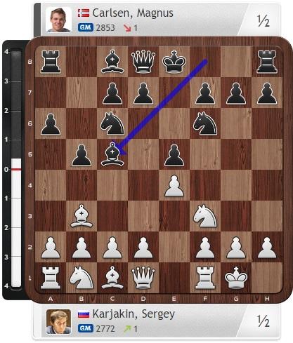 DIAGRAMA 1 | Chess24