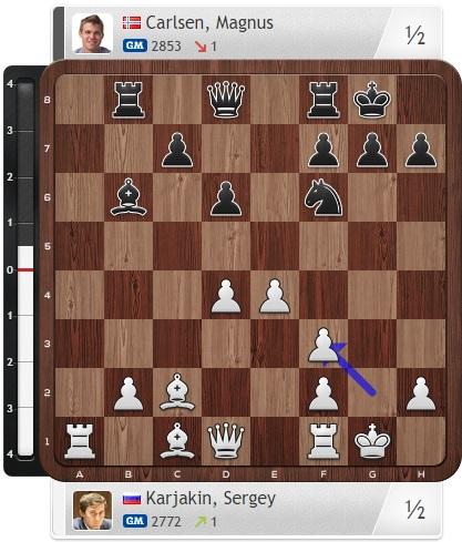 DIAGRAMA 3 | Chess24