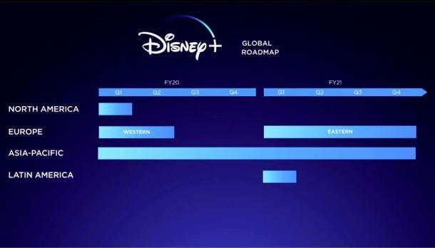 Captura del streaming ofrecido por Disney
