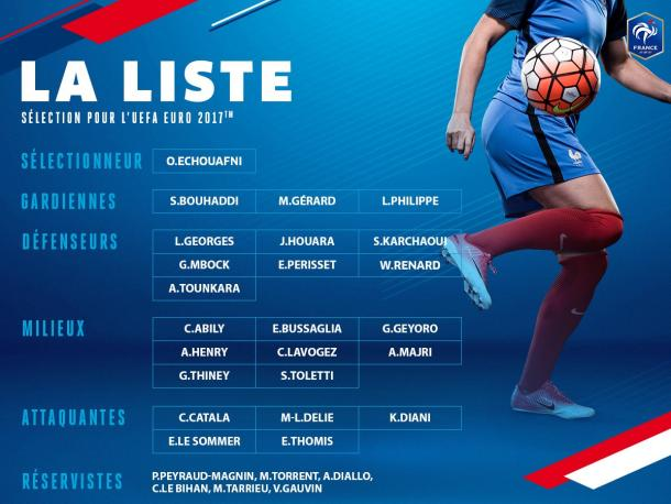 The full roster to represent France at UEAF Euro 2017 | Source: @equipedefrance