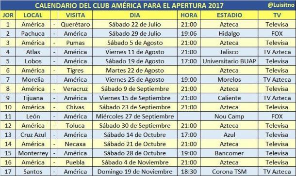 Calendario América Apertura 2017 | Foto: Twitter /  @Luisitno