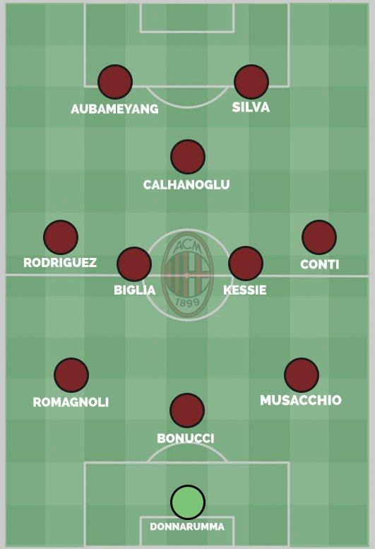 Una delle probabili formazioni con cui il Milan scenderà in campo nella prossima stagione. C'è Aubameyang. Fonte foto: Squawka.com