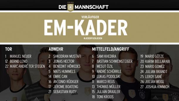 Os 27 jogadores convocados para lista inicial da Euro 2016 Foto: Divulgação/DFB