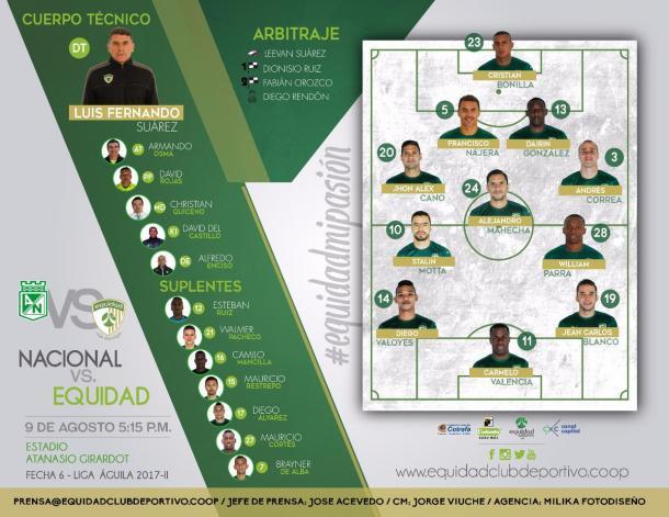 Foto: @Equidadfutbol