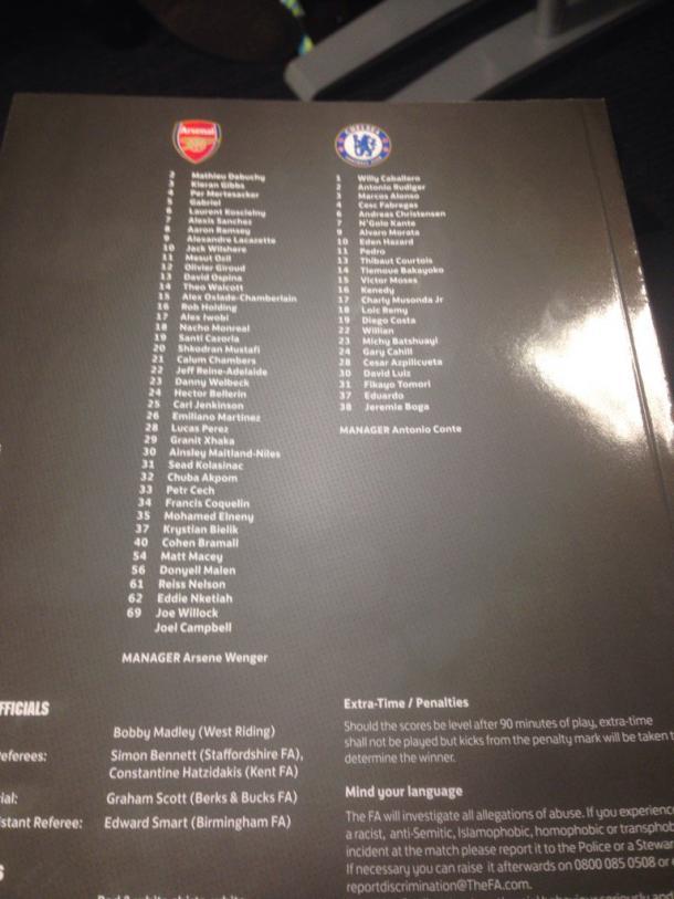 Comparação entre elencos de Arsenal e Chelsea (Foto: Reprodução / Twitter)