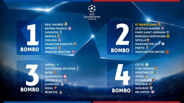 Sorteggio dei gironi di Champions League dalle ore 17,45