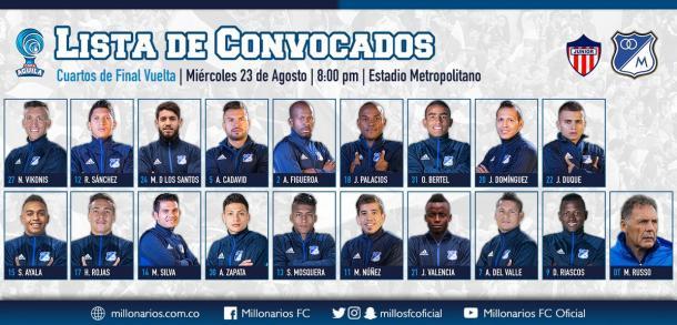 Convocados Millonarios: Foto: @MillosFCOficial