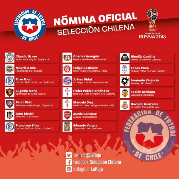 Los convocados por Pizzi (Foto: Selección Chile)