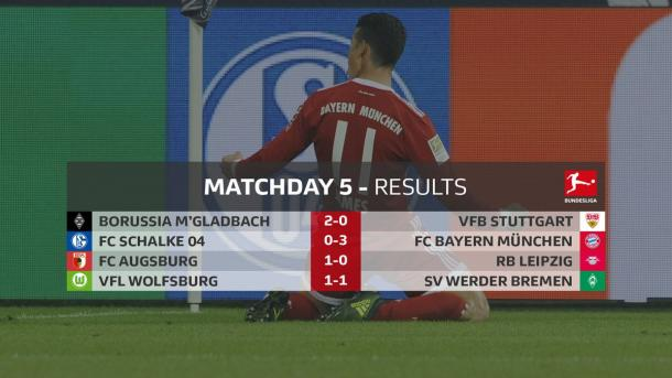 Foto: Bundesliga Twitter