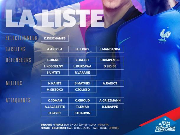 Eliminatórias Europeias: França reassume liderança; Holanda precisa de milagre