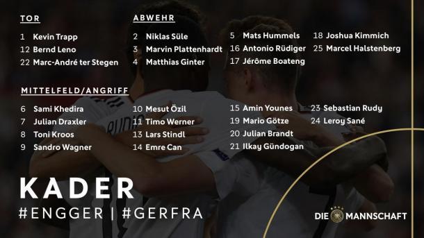 Alineación del equipo germánico para el partido / Fuente: Selección alemana
