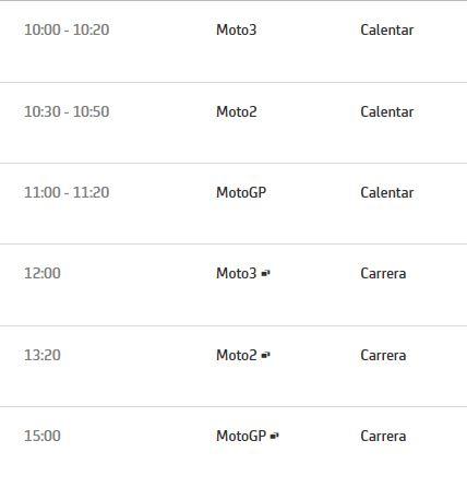 Horario domingo   Foto: MotoGP.com