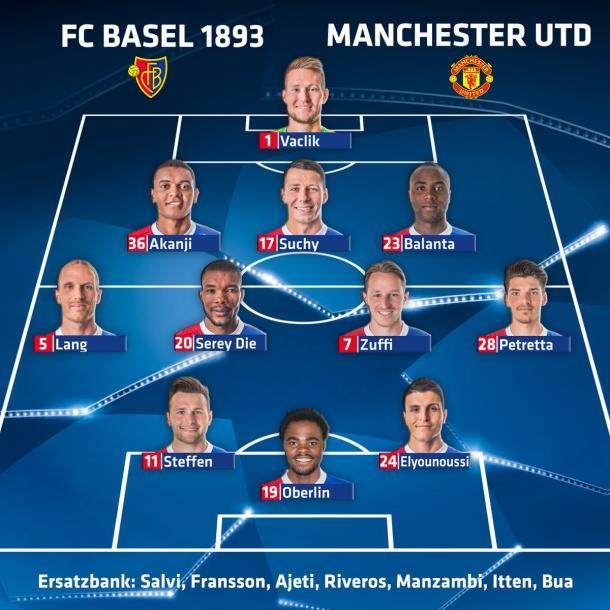 Alineación | Foto: FC Basel