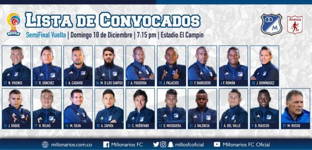Foto: Millonarios | Twitter