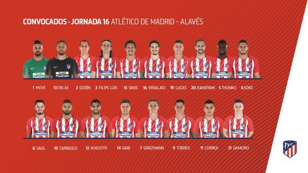 La convocatoria del Atlético de Madrid para enfrentarse al Deportivo Alavés. Fotografía: Atlético de Madrid