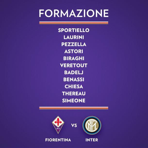 Foto: ACF Fiorentina