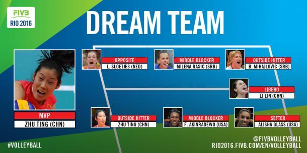 Equipo ideal de voleibol femenino en Río 2016. | Fotomontaje: FIVB