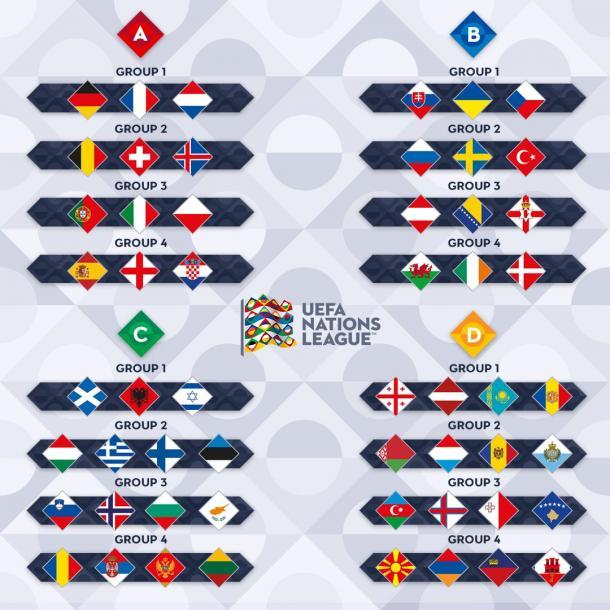 Manager da Itália satisfeito por evitar Espanha e Alemanha — Liga das Nações