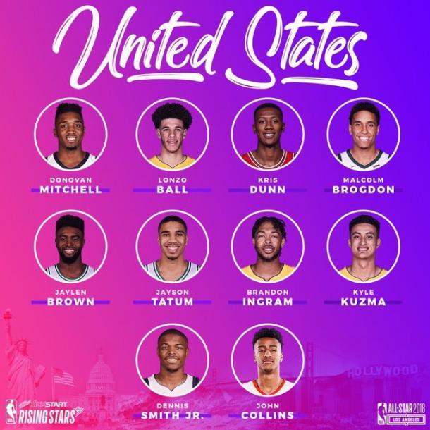 Componentes del Team USA. Foto: NBA TV