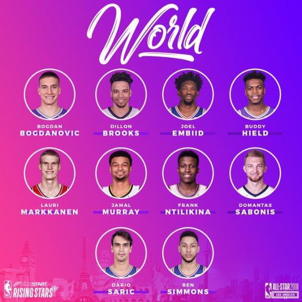Componentes del Team WORLD. Foto: NBA TV