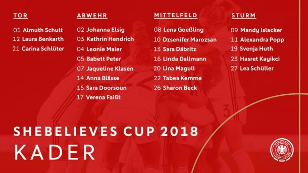 The full roster travelling for the SheBelieves Cup this year | Source: dfb.de