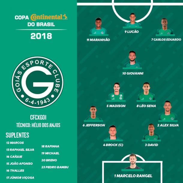 Coritiba empata no Couto Pereira e está fora da Copa do Brasil